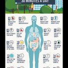 Benefits of walking 30 minutes a day
