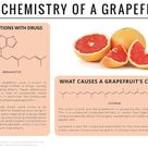 Lots of fascinating food chemistry infographics here.