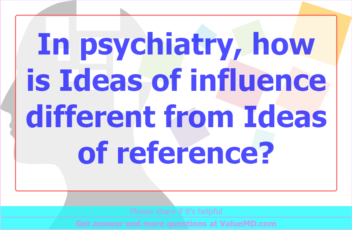 In psychiatry, how is Ideas of influence different from